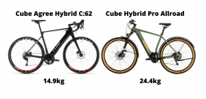 electric bike weight comparison between an electric road bike and hybrid